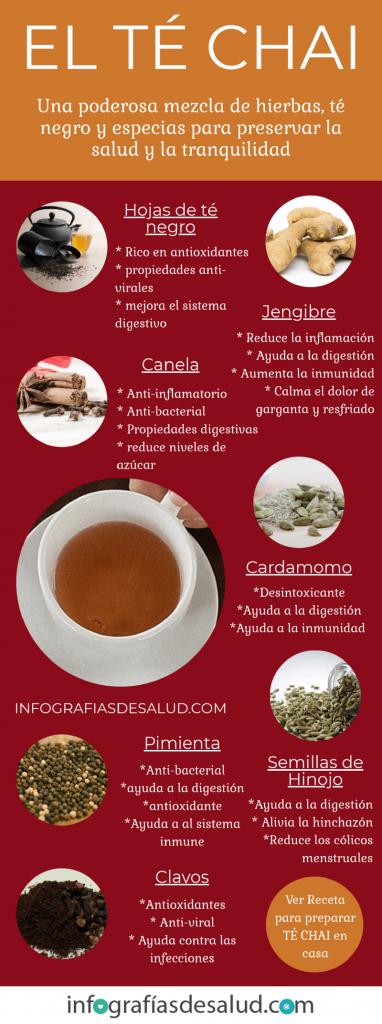 Infografia - Que es el te chai - Beneficios y Propiedades (1)