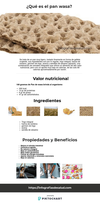 Infografia del pan wasa beneficios valor nutricional